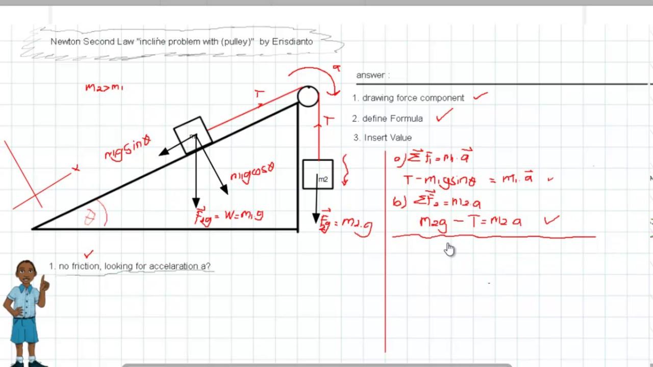 Fisika dasar mekanika hk 2 newton percepatan benda pada bid fisika dasar mekanika hk 2 newton percepatan benda pada bid miring katrol ccuart Gallery