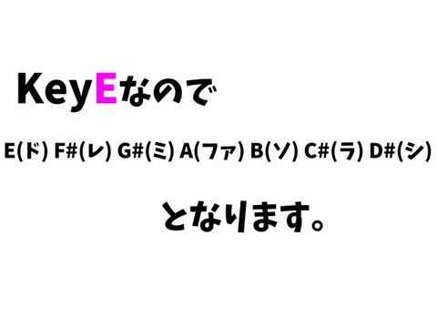 耳コピ練習02inE