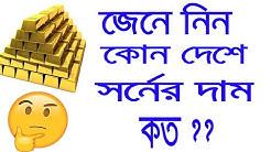 International Gold Price