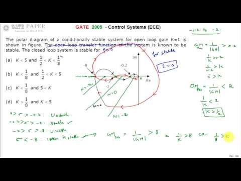 how to find stability of system