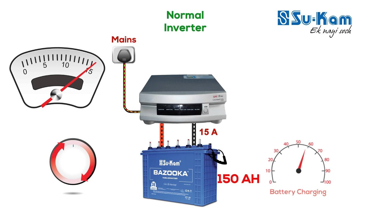 How To Size Battery With Inverter Freedom Choose Microtek Ups Wiring Diagram