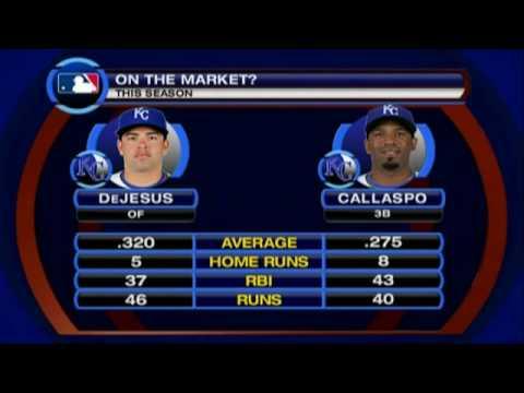 MLB Facts & Rumors: AL Central