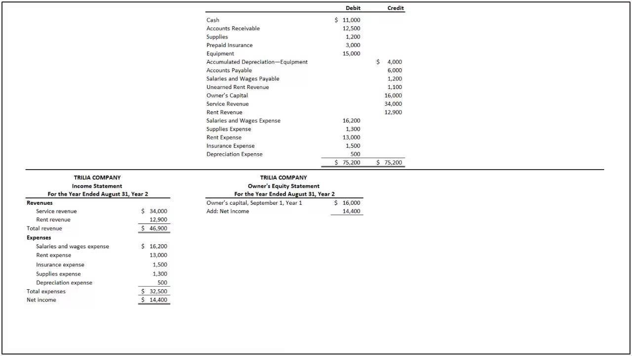 accounts receivable statement template