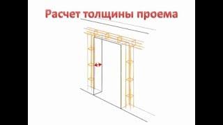 видео Проем под межкомнатную дверь – размеры и расчет параметров