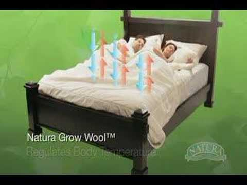 Natura World Organic Bedding Reduces Common Allergens