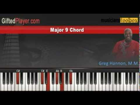 Piano rb piano chords : The Minor 9 Chord for Gospel, R&B and Neosoul - YouTube