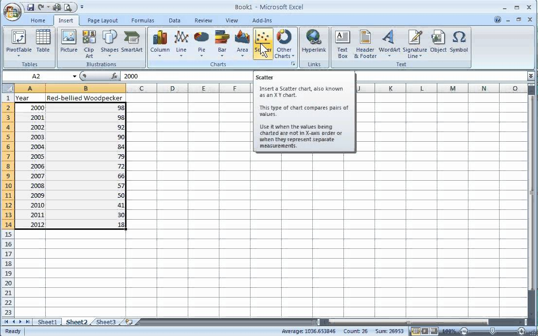 make line graph in excel