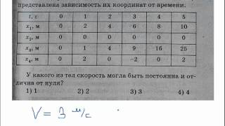 A1 теста егэ по физике,Кинематика-Подготовка к ЕГЭ 2012.mp4