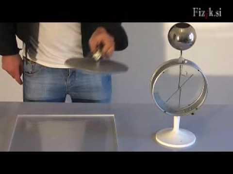 Electric charge - physics experiment