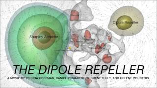 The Dipole Repeller