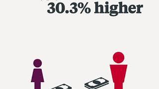Westpac NZ Gender Pay Gap Report