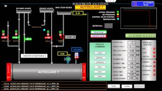 Automation of Autoclave