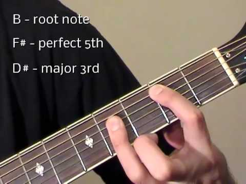 B Guitar Chord (B major chord guitar lesson) - YouTube