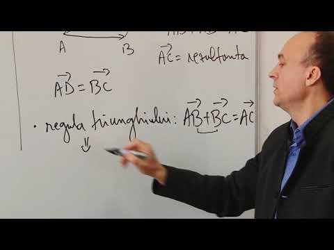 TeleU: Meditații matematică. Partea a II-a