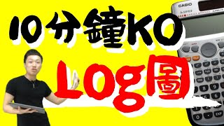 Log 對數 全港最佳教學 傳授三大招式解決DSE LOG題 The BEST Lesson for DSE LOG typed Questions 杜氏數學 Herman To Math 心裏有數