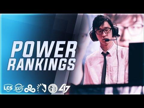 Locodoco LCS Spring 2019 Power Rankings