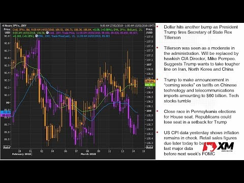 Forex News: 14/03/2018 - Dollar weighed by Trump policies; Euro slips on dovish Draghi