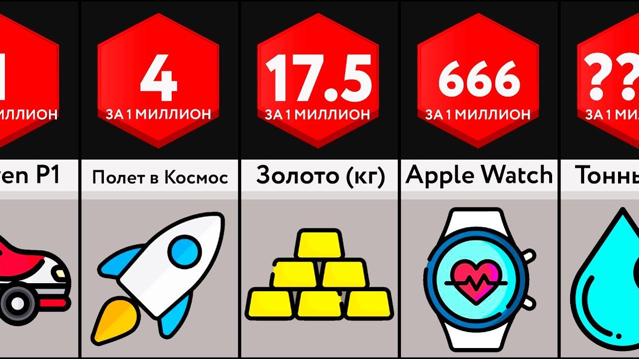Сравнение: Что Можно Купить За $1 Миллион