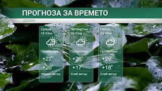Прогноза за времето на 18-ти, 19-ти и 20-ти Юли 2018 г.