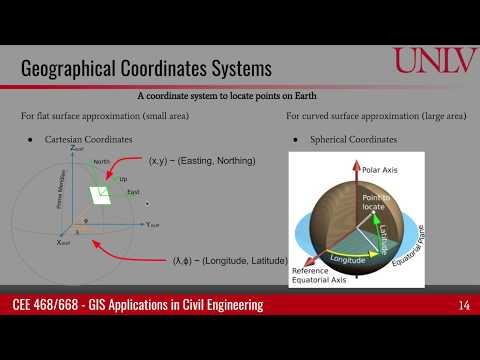 Geographic Coordinate Systems