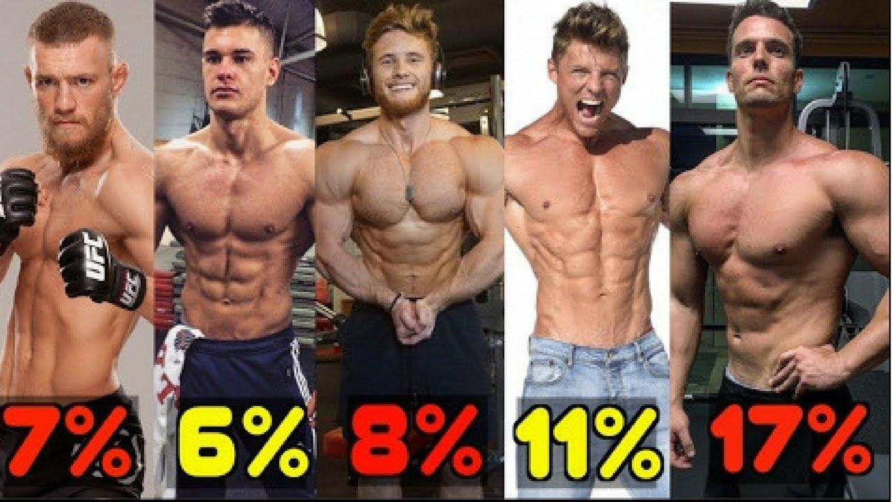 chiave per perdere la percentuale di grasso corporeo
