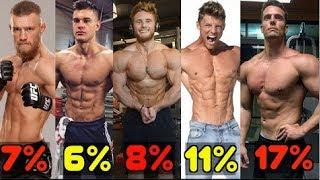 immagini della tabella percentuale di grasso corporeon