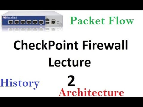 Lecture 2: Checkpoint Firewall #Packet Flow#History#Architecture