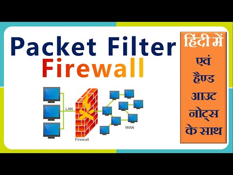 packet-filter-firewall-|-computer-&-network-security