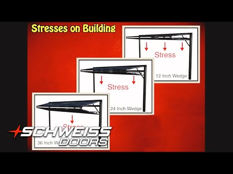 Know Your Bifold Door Wedge Stress