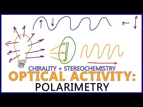 Polarimetry - Intro to Optical Activity in Stereochemistry