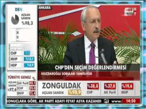 Kemal Kılıçdaroğlu Seçim Sonrası Çok Sert Açıklamalar [YEREL SEÇİM 30/03/2014]