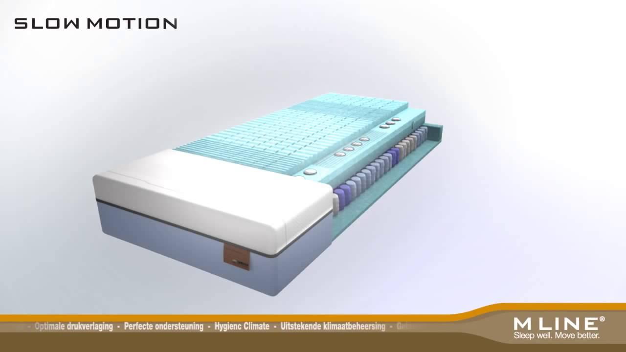 M Line Matras : M line uitleg werking en opbouw van slow motion matrassen door
