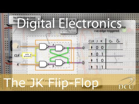 Digital Electronics: The JK Flip-Flop