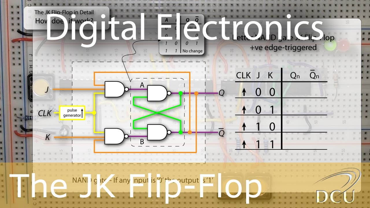 Digital Electronics The Jk Flip Flop Youtube Pulse Counter Further Relay Circuit On Wiring Diagram