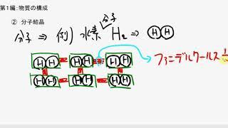3_分子結晶