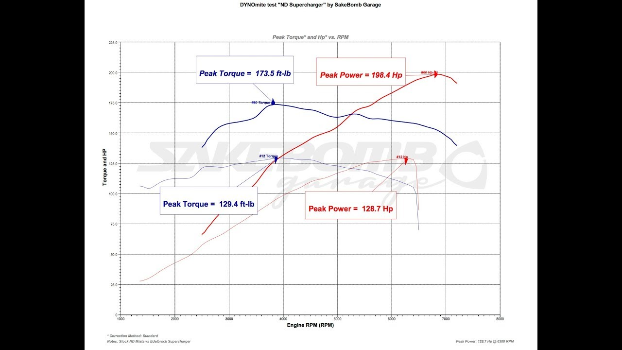 small resolution of engine supercharger diagram