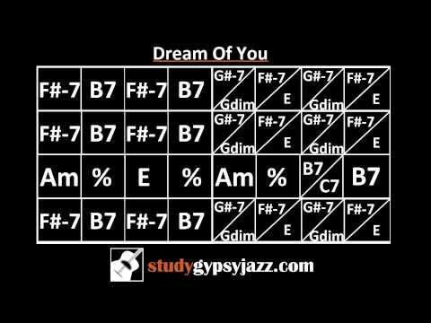 Gypsy Jazz Backing Track / Play Along - Dream of you