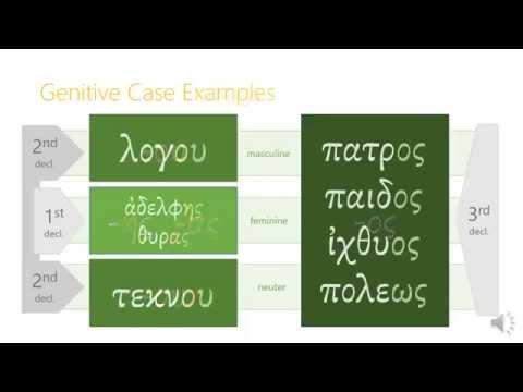 5.1 Genitive Case