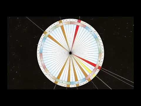 Дизайн Человека расчет карты (Бодиграф Human Design)