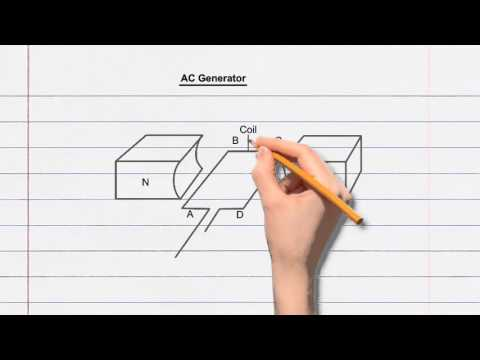 Ac Generator Youtube