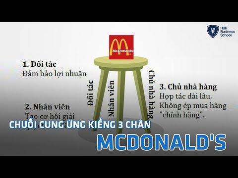 Mô hình kinh doanh hiệu quả - Chuỗi cung ứng kiềng 3 chân của McDonald's