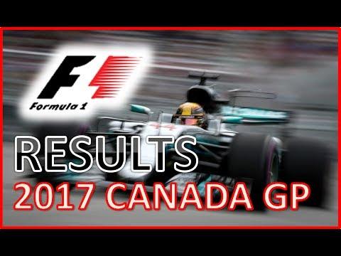 F1 2017 Canada GP Race RESULTS - Lewis Hamilton wins, fantastic race for Force India (Formula 1)