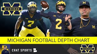 Michigan Football Rumors: Projected 2019 Depth Chart For Offense And Defense
