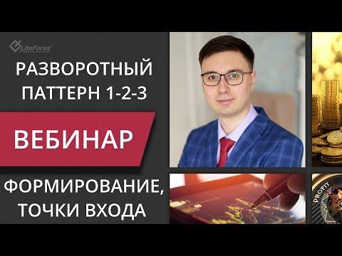 Форекс Паттерн 1-2-3