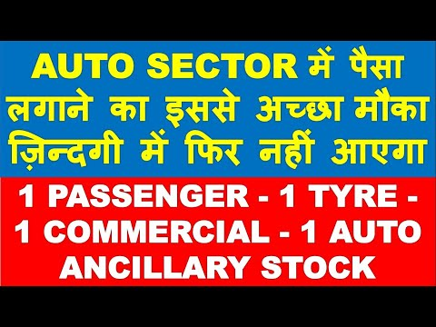 #253. Nifty, Bank Nifty. RIL share price today. SBI share price today. Nifty breaks 200 DMA level. from YouTube · Duration:  1 minutes 45 seconds