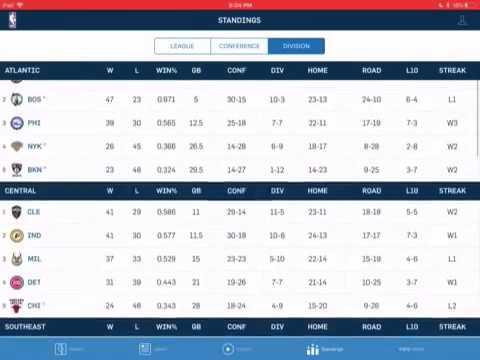 Showing NBA standings