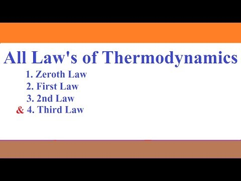 1st Law, 2nd Law, 3rd Law and Zeroth Law of thermodynamics