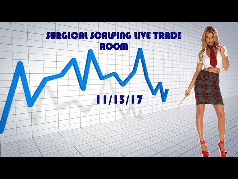 Surgical Scalping Live Trade Room 11/13