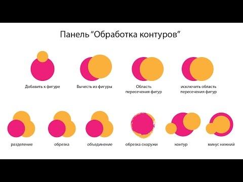 """Панель """"Обработка контуров"""" - 1"""