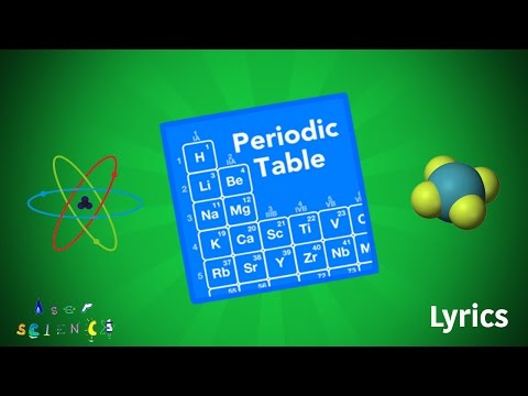 'Lyrics' The NEW Periodic Table Song + All Credit to - AsapSCIENCE